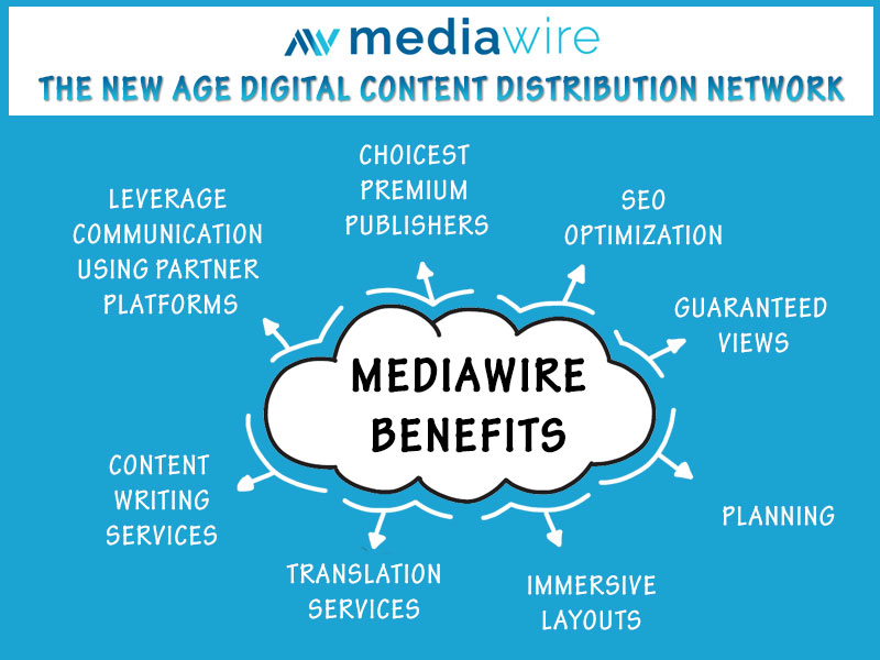 Mediawire: The New Age Digital Content Distribution Network